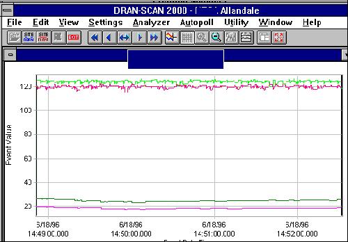 Light Flicker in an Office Complex figure1