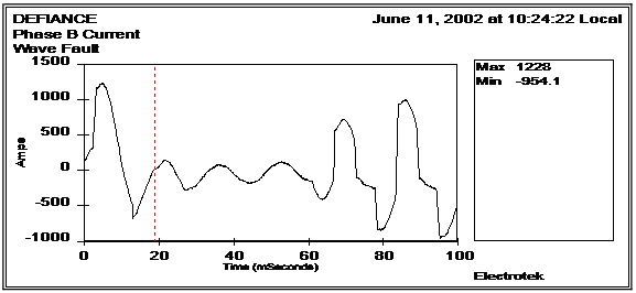 The Case of the Missing Contact figure11