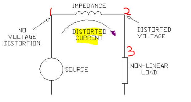 harmonic current flow_figure1