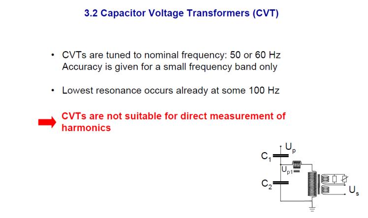 Instrument transformer for measuring power quality_slide11