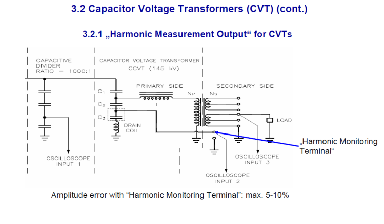 Instrument transformer for measuring power quality_slide14