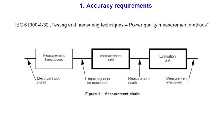 Instrument transformer for measuring power quality_slide3