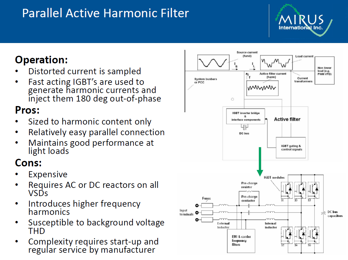 Active Harmonic Mitigation-What the Manufacturers Don't Tell You_17