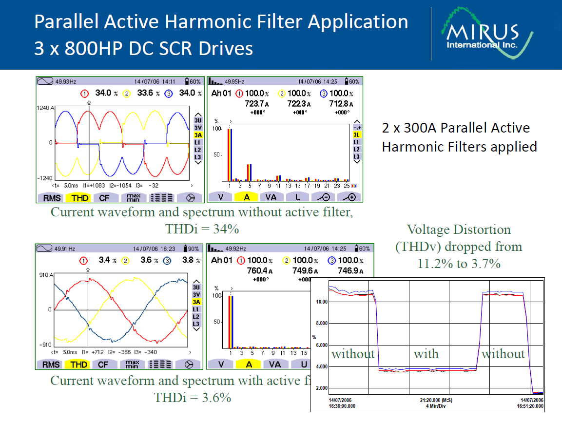 Active Harmonic Mitigation-What the Manufacturers Don't Tell You_18
