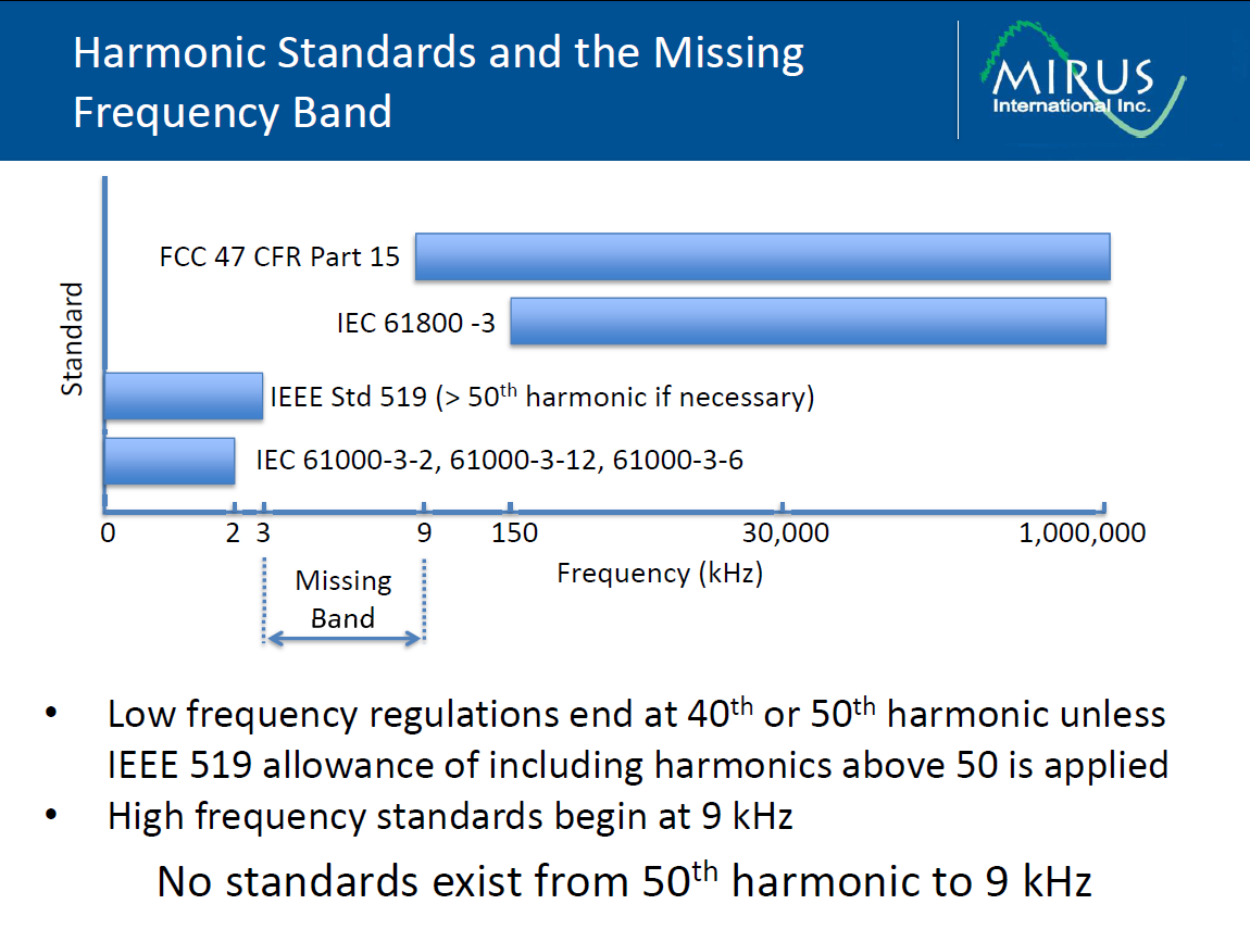 Active Harmonic Mitigation-What the Manufacturers Don't Tell You_26