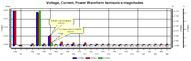 Application note for Power waveforms and harmonics_image3