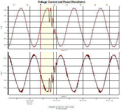 Application note for Power waveforms and harmonics_image4