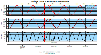 Application note for Power waveforms and harmonics_image9