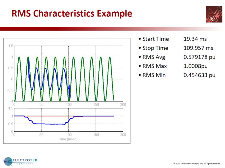 Characterizing Voltage Sag Waveforms using IEEE P1159.2 Algorithms_10