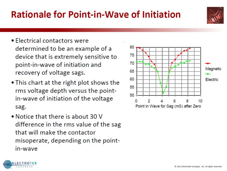 Characterizing Voltage Sag Waveforms using IEEE P1159.2 Algorithms_12