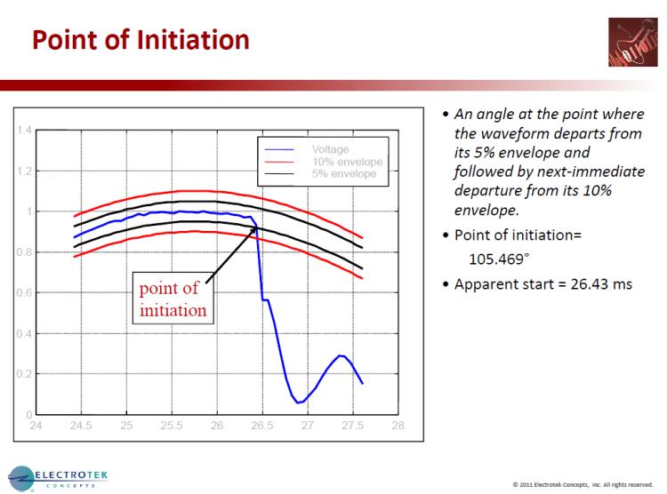 Characterizing Voltage Sag Waveforms using IEEE P1159.2 Algorithms_17