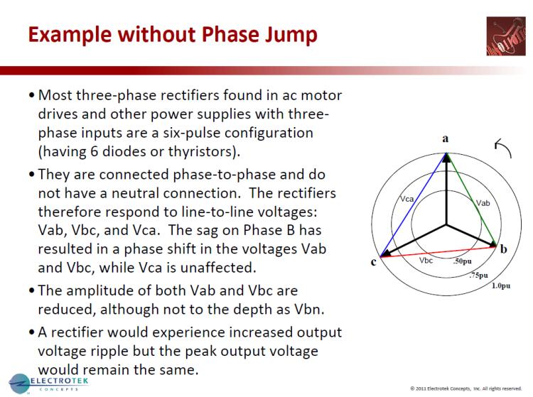 Characterizing Voltage Sag Waveforms using IEEE P1159.2 Algorithms_21
