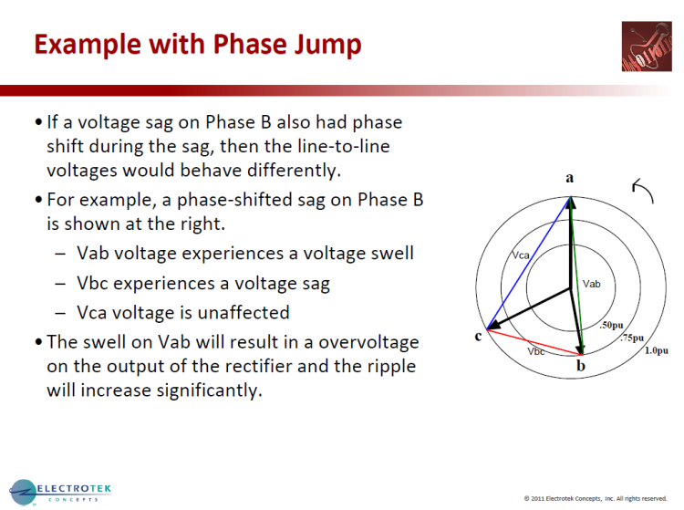 Characterizing Voltage Sag Waveforms using IEEE P1159.2 Algorithms_22