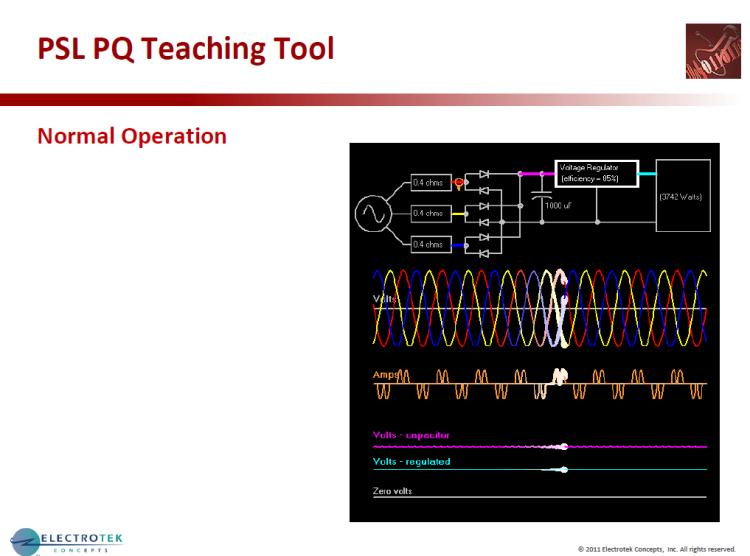 Characterizing Voltage Sag Waveforms using IEEE P1159.2 Algorithms_23
