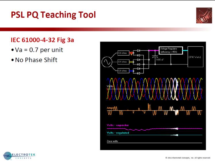 Characterizing Voltage Sag Waveforms using IEEE P1159.2 Algorithms_24