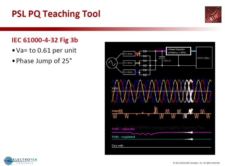 Characterizing Voltage Sag Waveforms using IEEE P1159.2 Algorithms_25