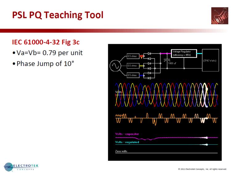 Characterizing Voltage Sag Waveforms using IEEE P1159.2 Algorithms_26