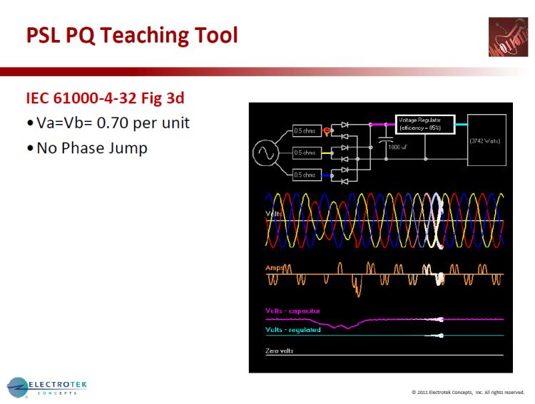Characterizing Voltage Sag Waveforms using IEEE P1159.2 Algorithms_27