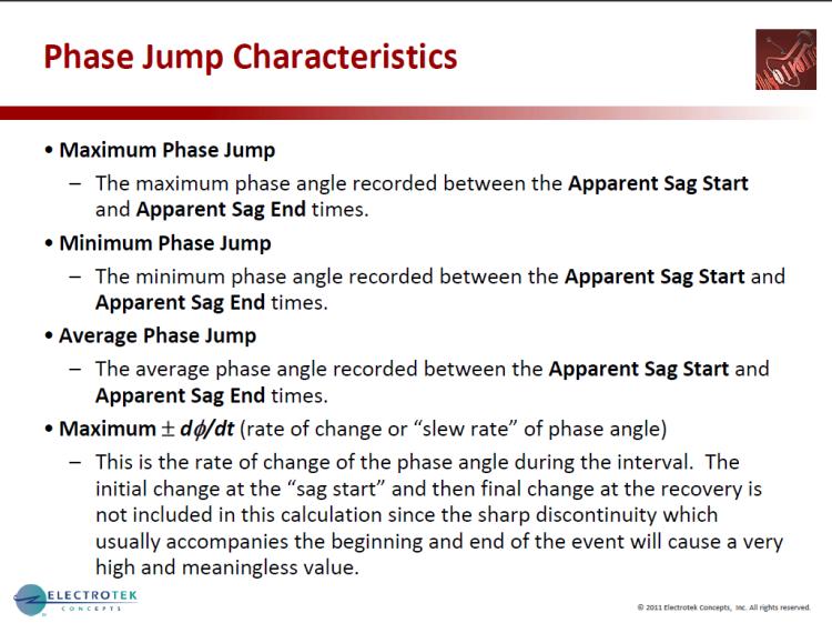 Characterizing Voltage Sag Waveforms using IEEE P1159.2 Algorithms_29
