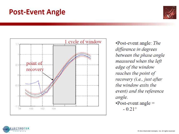 Characterizing Voltage Sag Waveforms using IEEE P1159.2 Algorithms_34