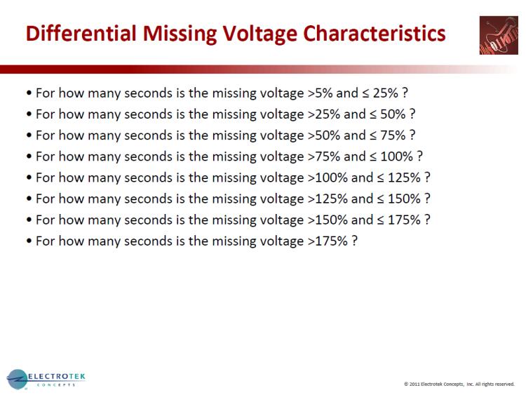 Characterizing Voltage Sag Waveforms using IEEE P1159.2 Algorithms_39