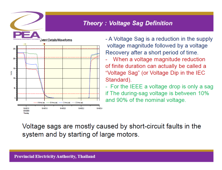 Chillers Shut downs caused by sensitivity of Controller to Voltage Sag_3