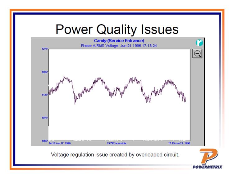 Power Quality in Metering_11