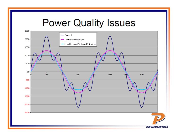 Power Quality in Metering_14