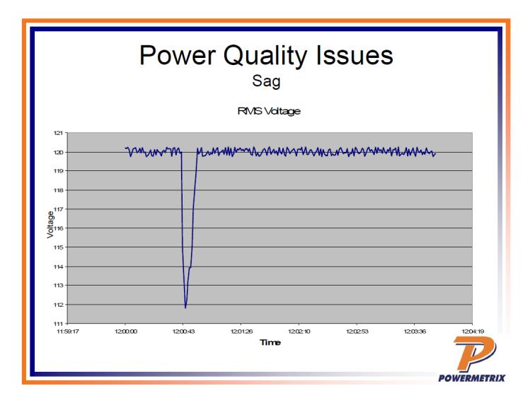 Power Quality in Metering_5