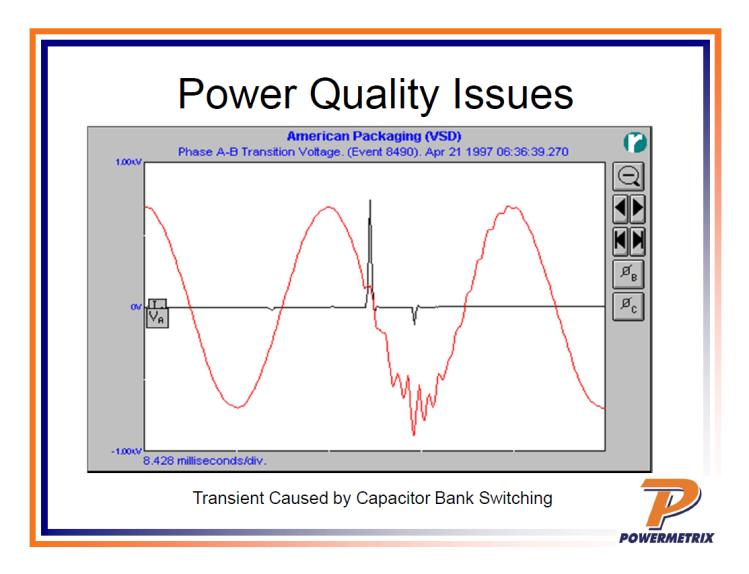Power Quality in Metering_8