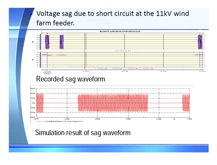 Power Quality Issues in Grid Connected Wind Farms India_37