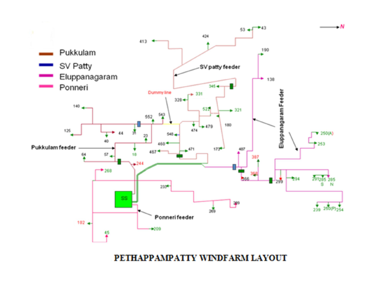 Power Quality Issues in Grid Connected Wind Farms India_7