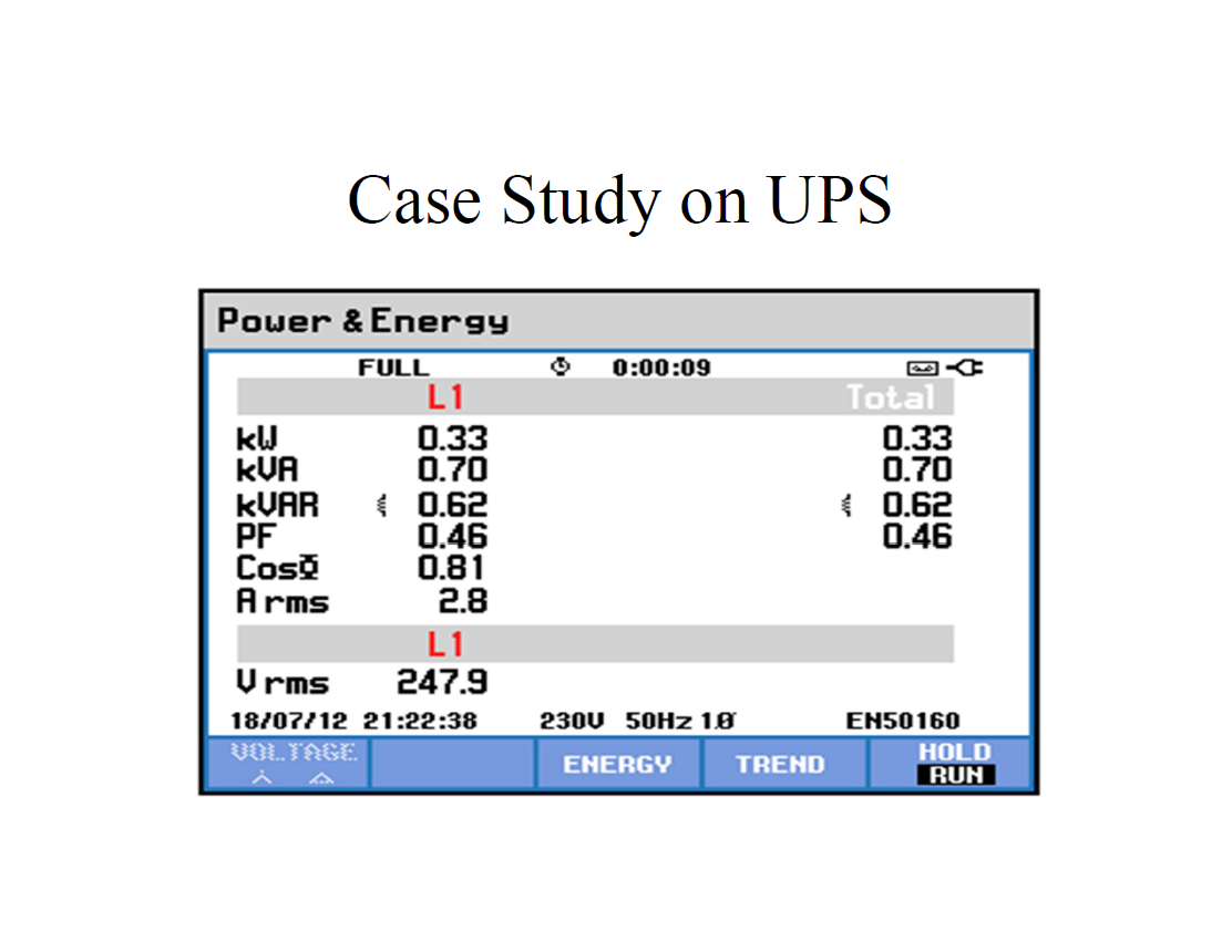 Power Quality Issues in UPS (India)_23