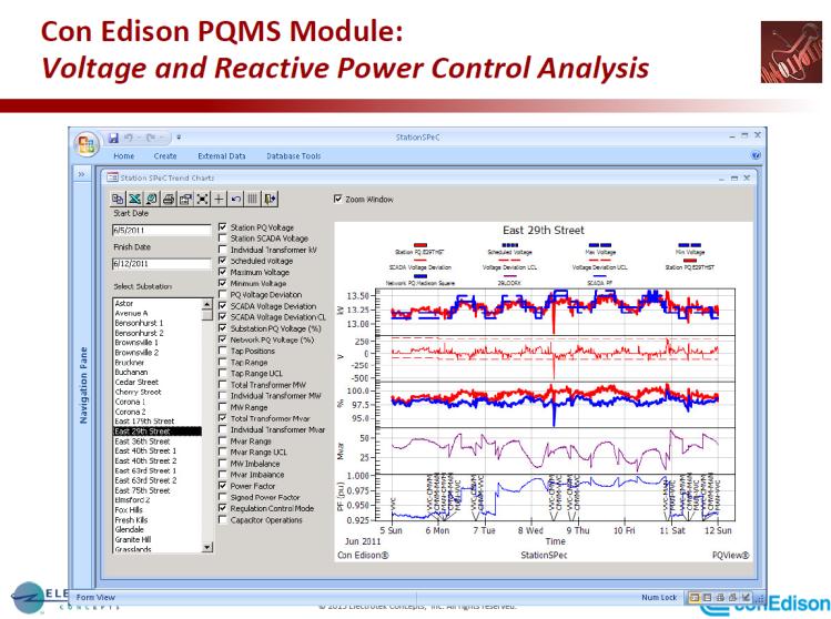 PQMS at Con Edison_43