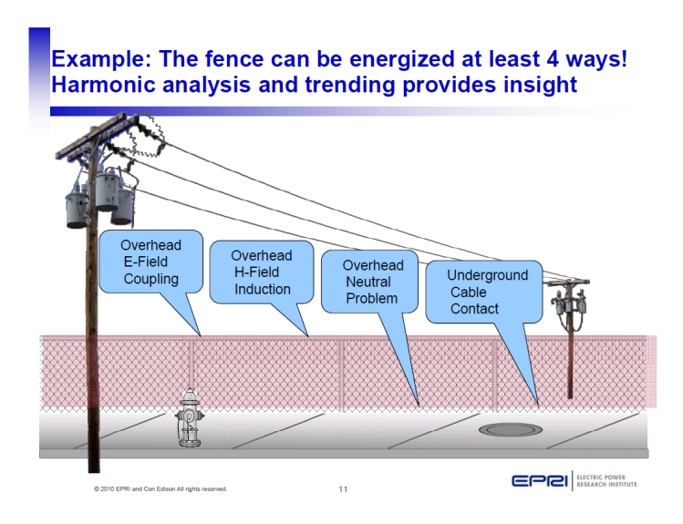 EPRI Safety Related Research Programs & Projects_11