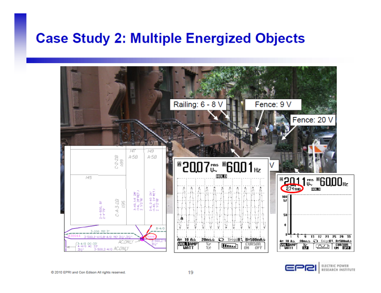 EPRI Safety Related Research Programs & Projects_19