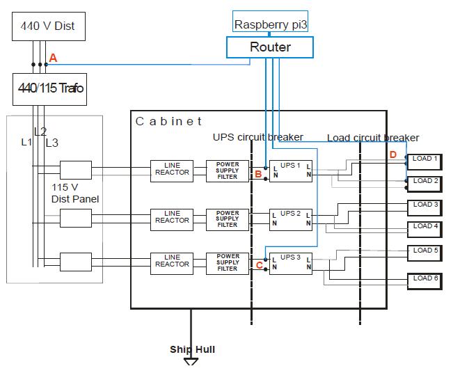 Evaluating Rapid Voltage Changes _figure2