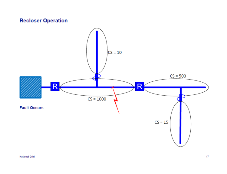 IEEE-1366-Reliability-Indices_17