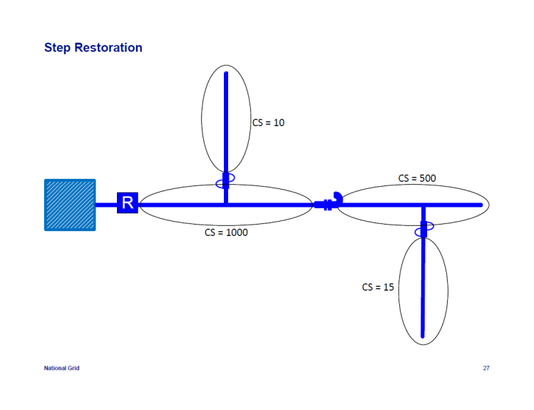 IEEE-1366-Reliability-Indices_27