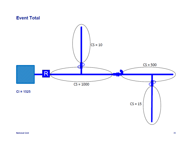 IEEE-1366-Reliability-Indices_35