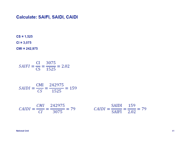 IEEE-1366-Reliability-Indices_41