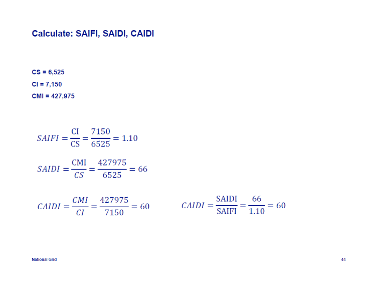 IEEE-1366-Reliability-Indices_44