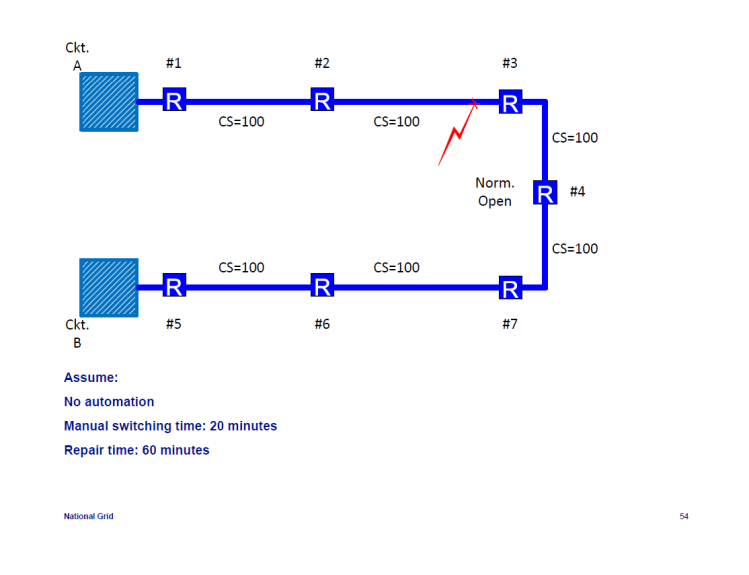 IEEE-1366-Reliability-Indices_54