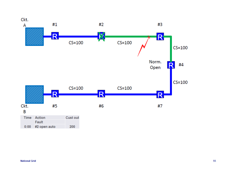 IEEE-1366-Reliability-Indices_55