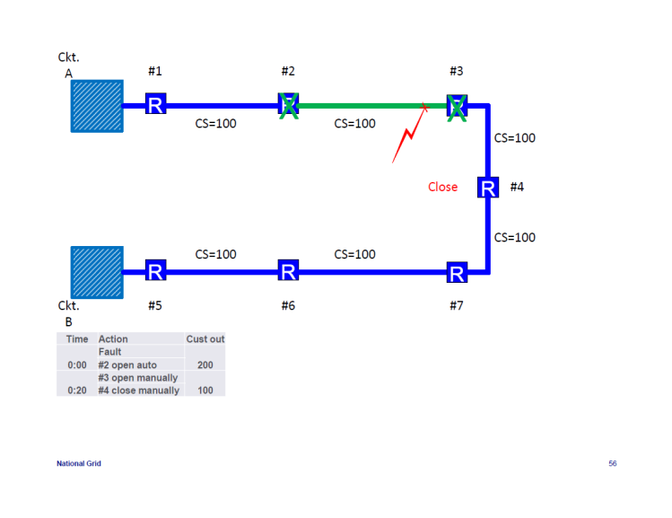 IEEE-1366-Reliability-Indices_56