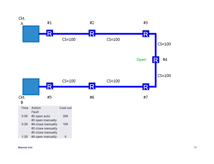 IEEE-1366-Reliability-Indices_57