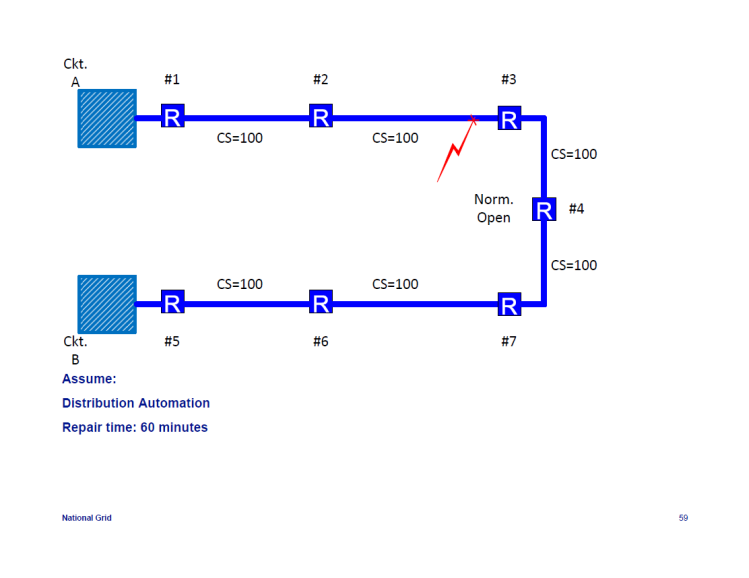 IEEE-1366-Reliability-Indices_59
