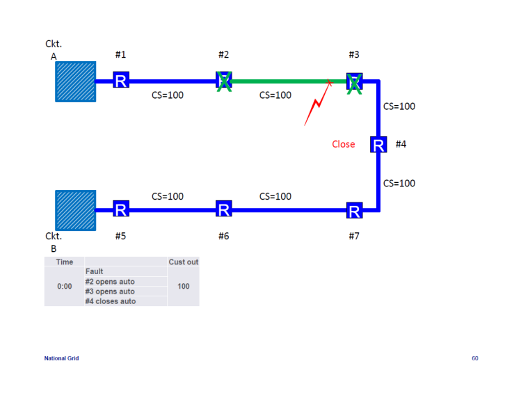 IEEE-1366-Reliability-Indices_60