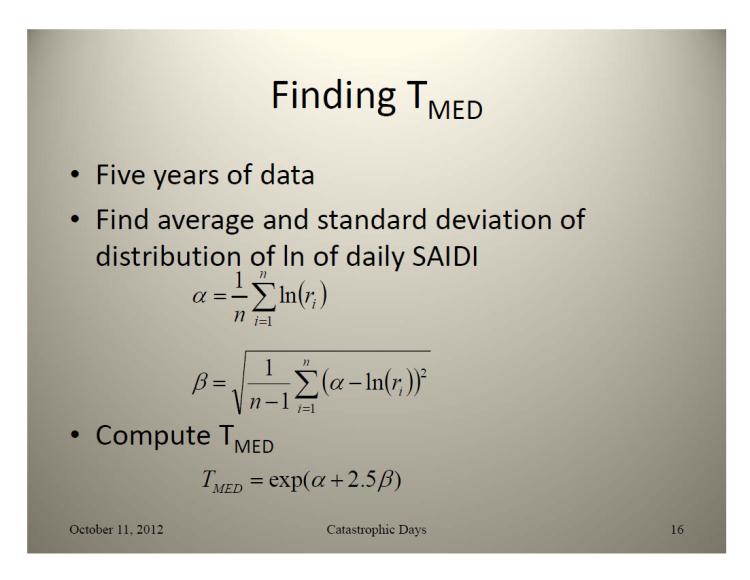IEEE Standard 1366 – Classifying_16