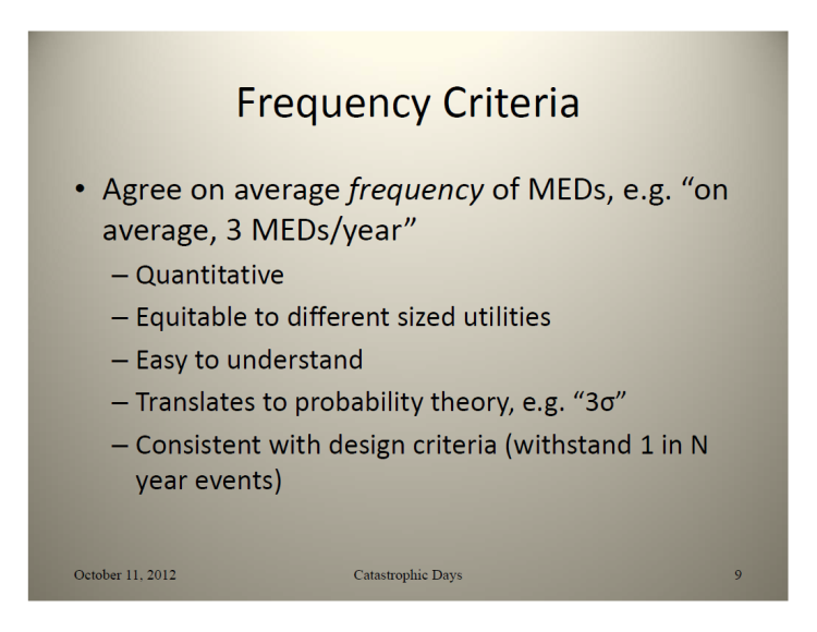 IEEE Standard 1366 – Classifying_9